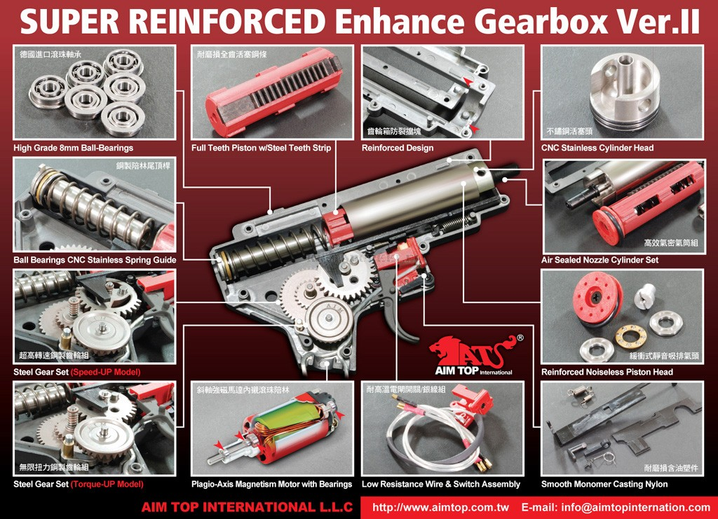 Airsoft M150 HighTorque Complete 8mm Bearing reinforced ver.2 Gearbox - Front